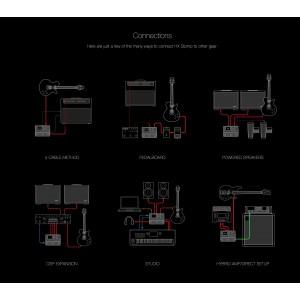 Line 6 Line 6 Helix Stomp - Professional Multi FX & Amp Modeller (HX